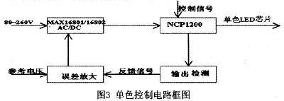 单色控制电路框图