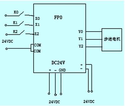 电动机绕组接线图-C的梳棉机步进电机控制系统